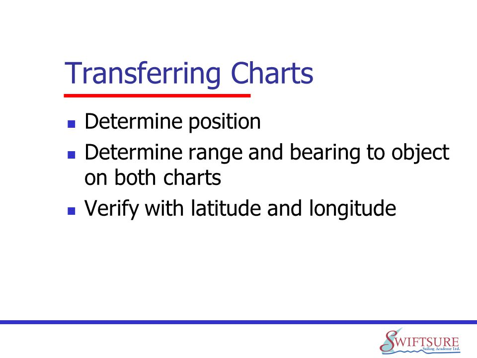 Transferring Charts Determine position