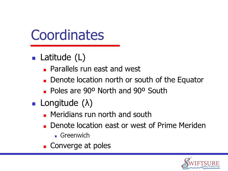 Coordinates Latitude (L) Longitude (λ) Parallels run east and west