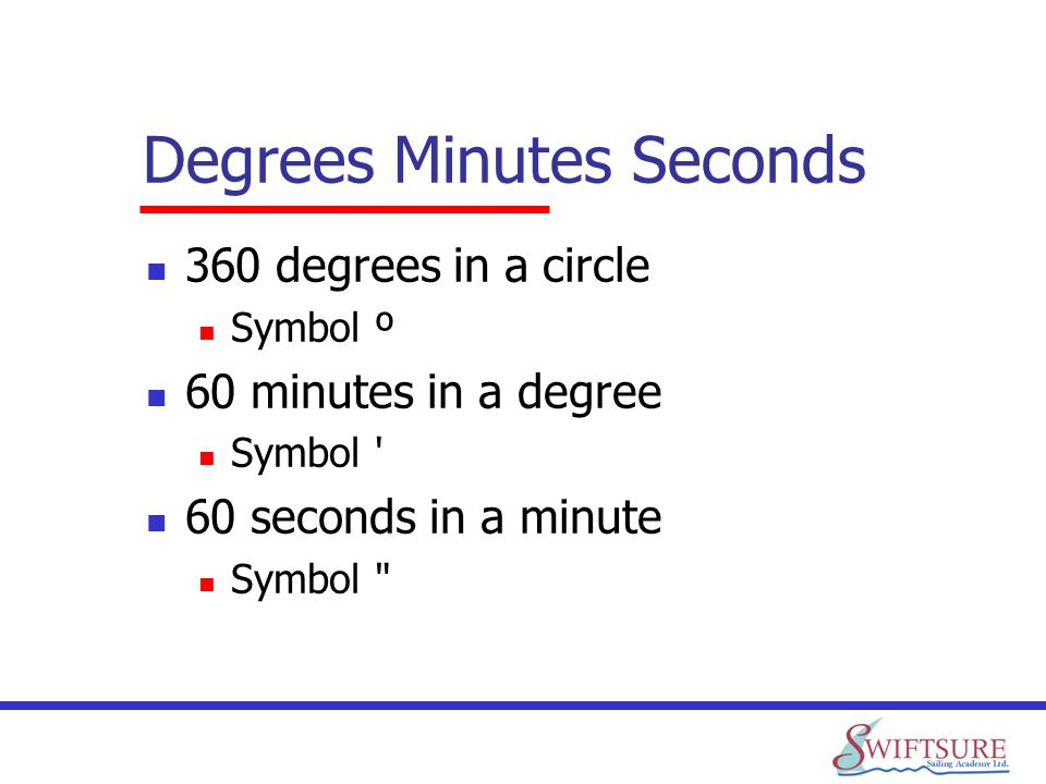 Degrees Minutes Seconds