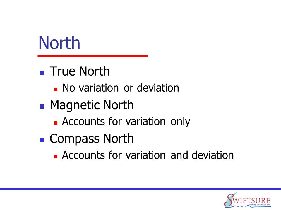 North True North Magnetic North Compass North