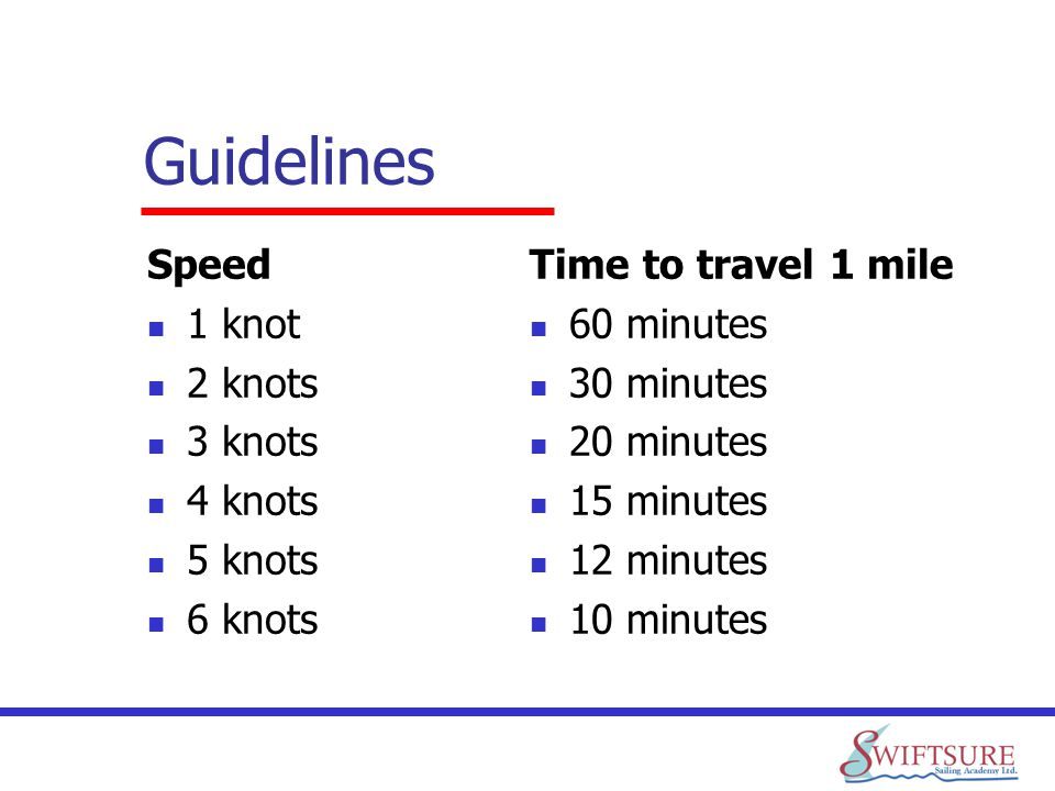 Guidelines Speed 1 knot 2 knots 3 knots 4 knots 5 knots 6 knots