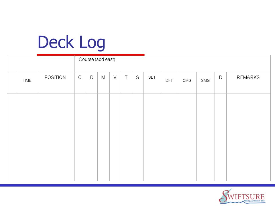 Deck Log Course (add east) POSITION C D M V T S REMARKS TIME SET DFT