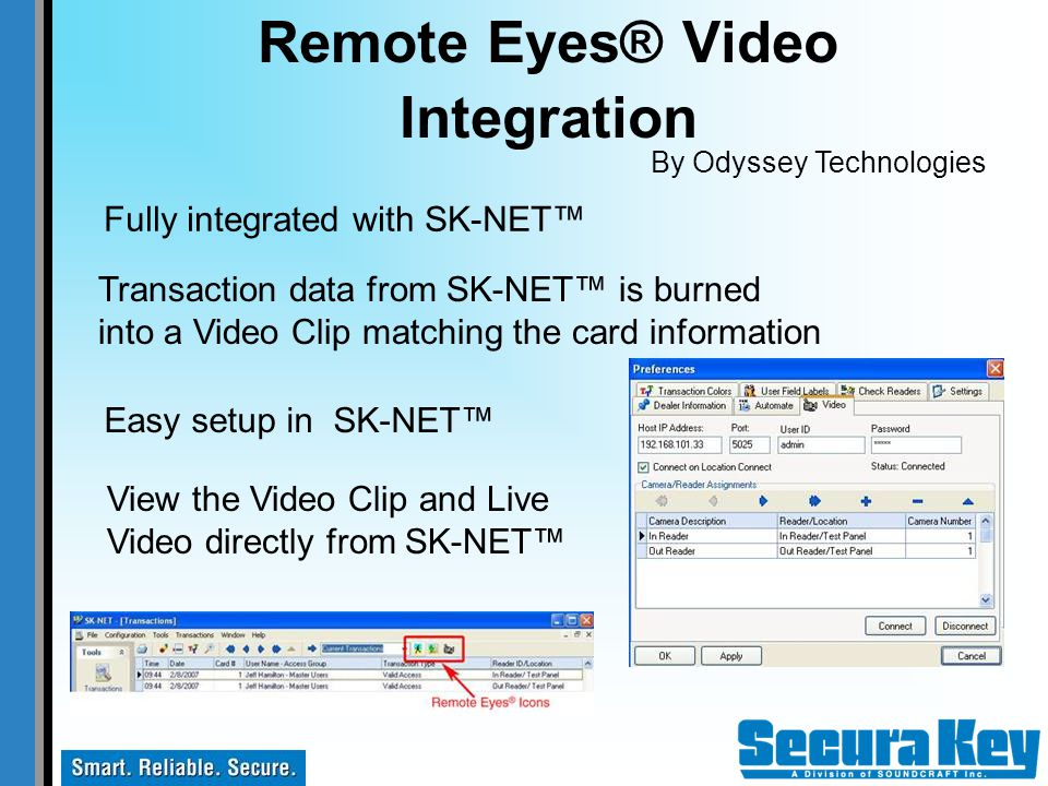 Remote Eyes® Video Integration