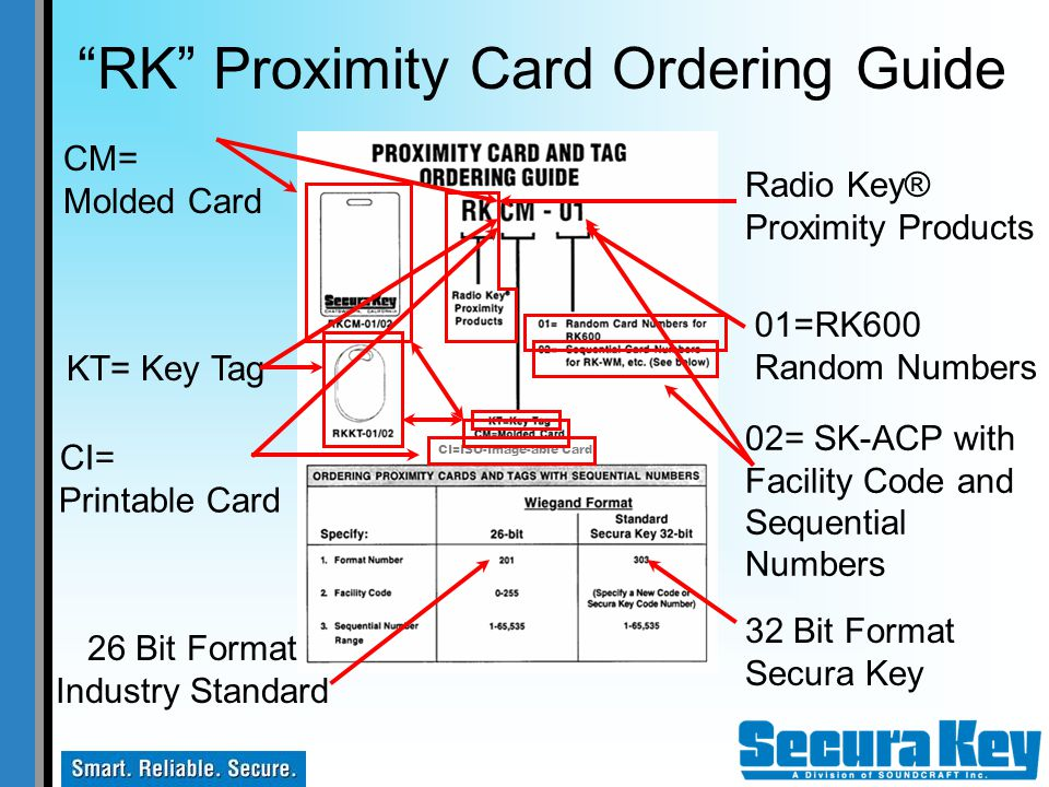 RK Proximity Card Ordering Guide