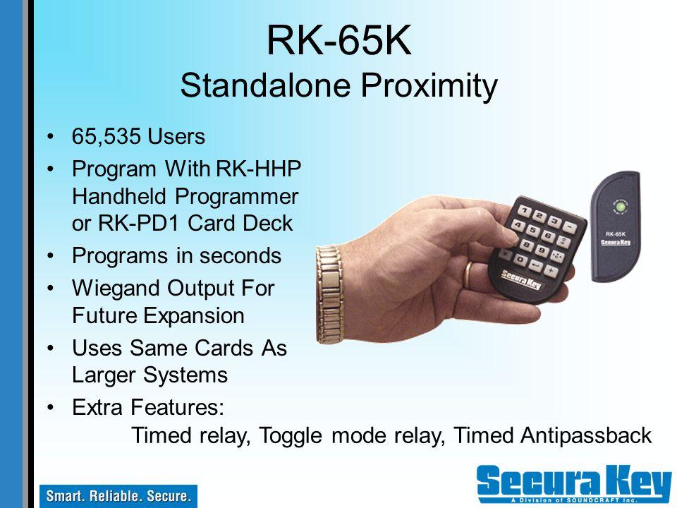RK-65K Standalone Proximity