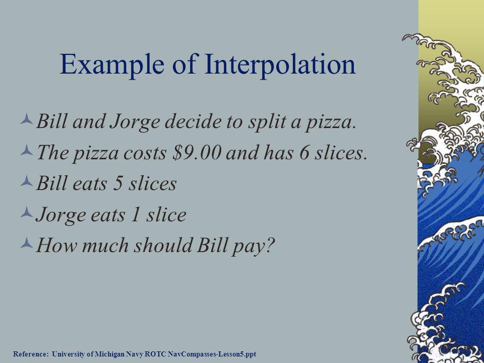 Example of Interpolation