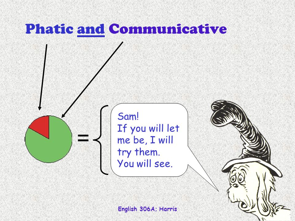 Phatic and Communicative
