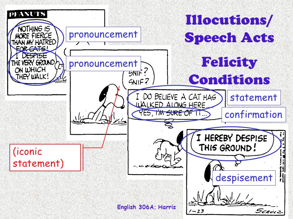 Illocutions/ Speech Acts