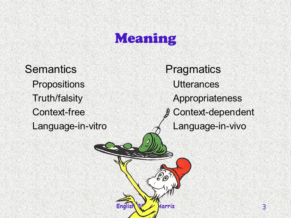 Meaning Semantics Pragmatics Propositions Truth/falsity Context-free