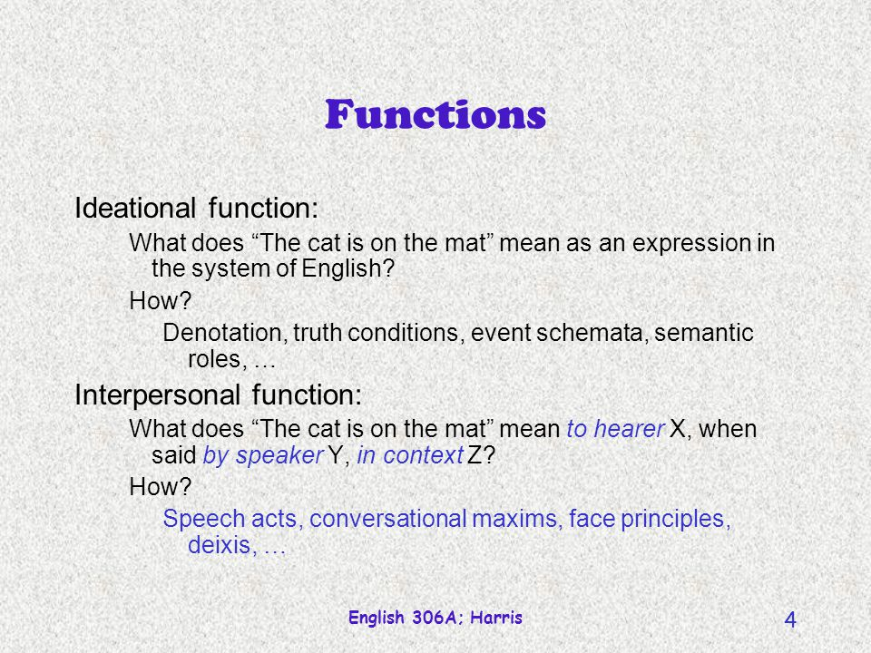 Functions Ideational function: Interpersonal function: