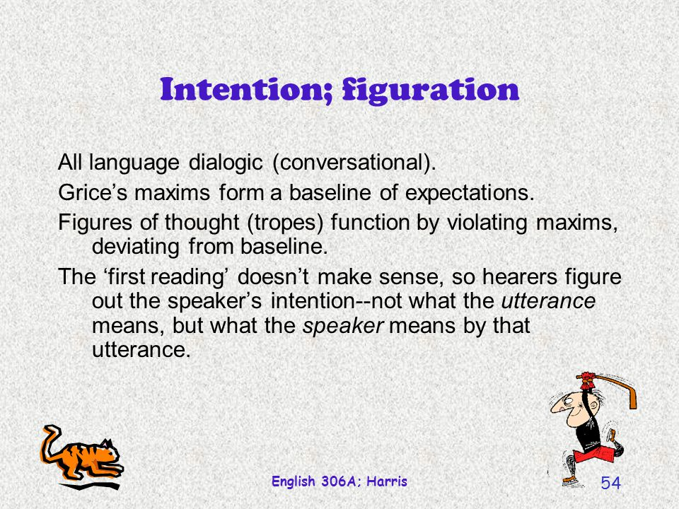 Intention; figuration