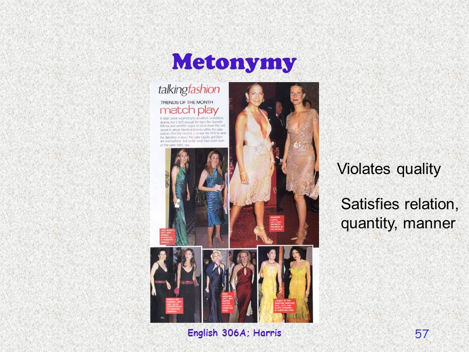 Metonymy Violates quality Satisfies relation, quantity, manner