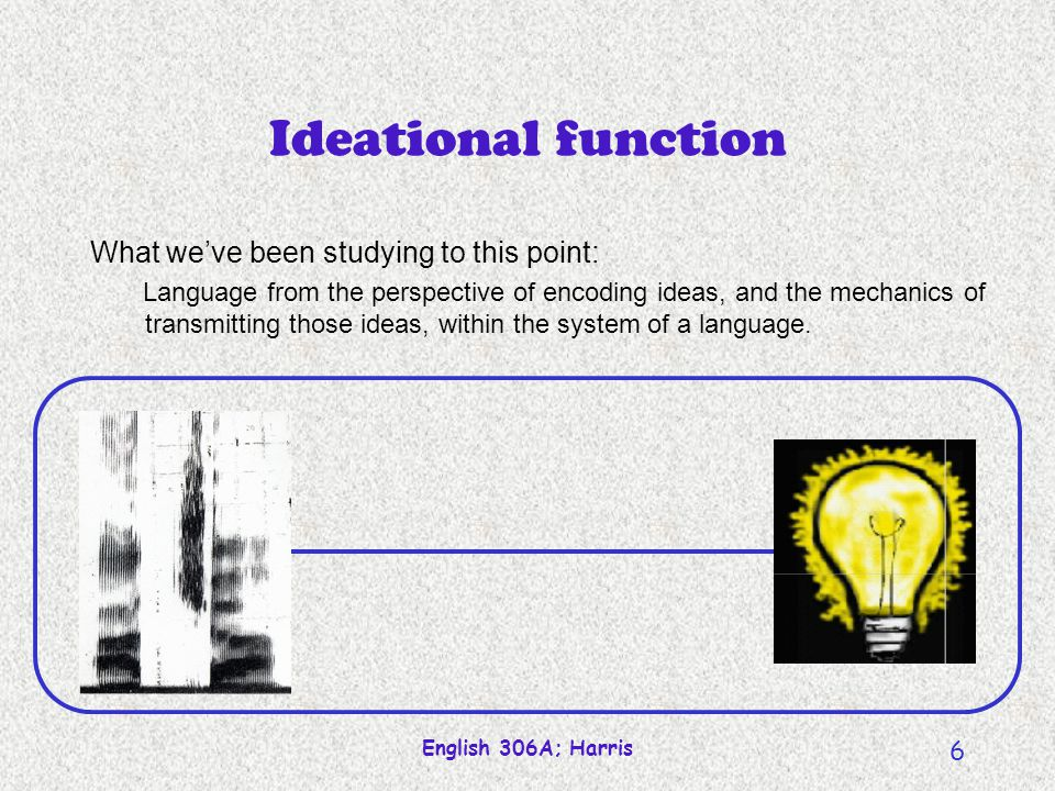 Ideational function What we've been studying to this point: