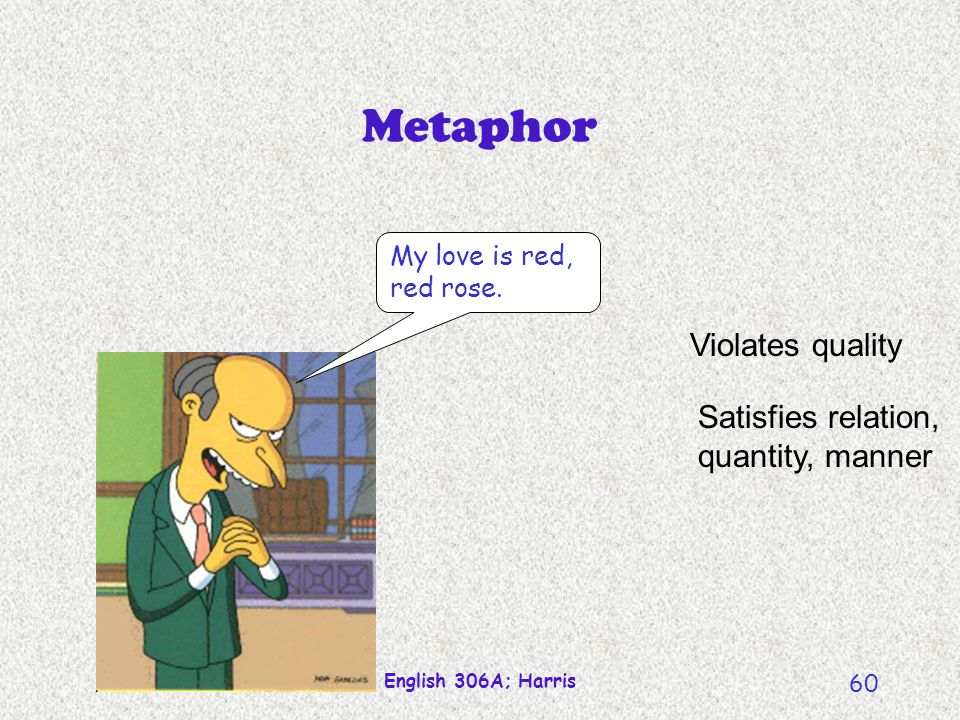 Metaphor Violates quality Satisfies relation, quantity, manner