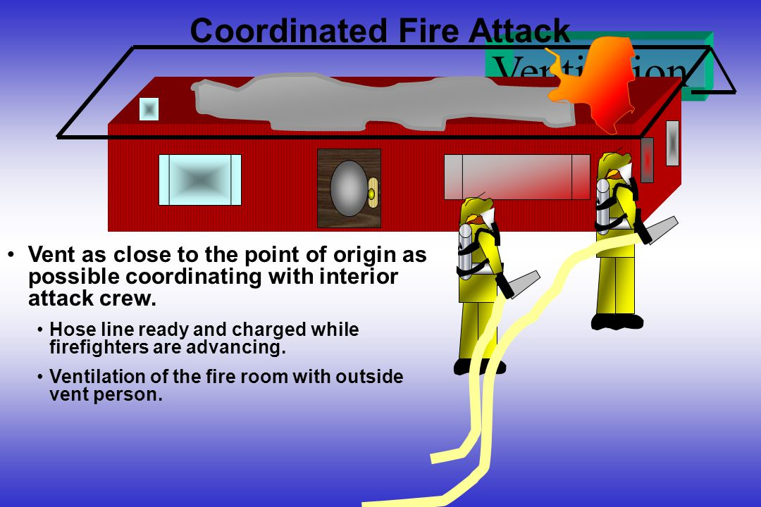 Coordinated Fire Attack