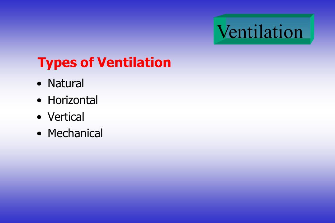 Types of Ventilation Natural Horizontal Vertical Mechanical