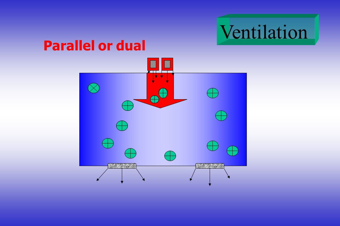 Parallel or dual
