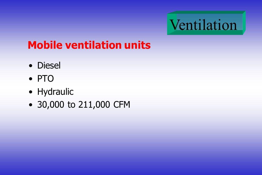 Mobile ventilation units
