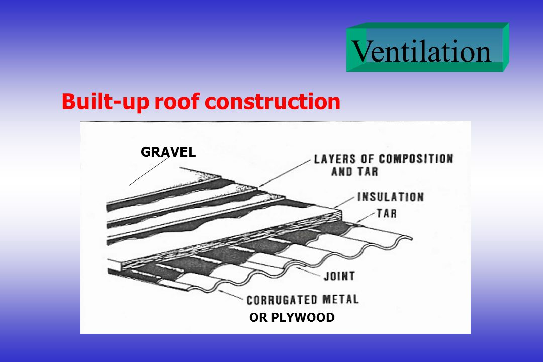 Built-up roof construction
