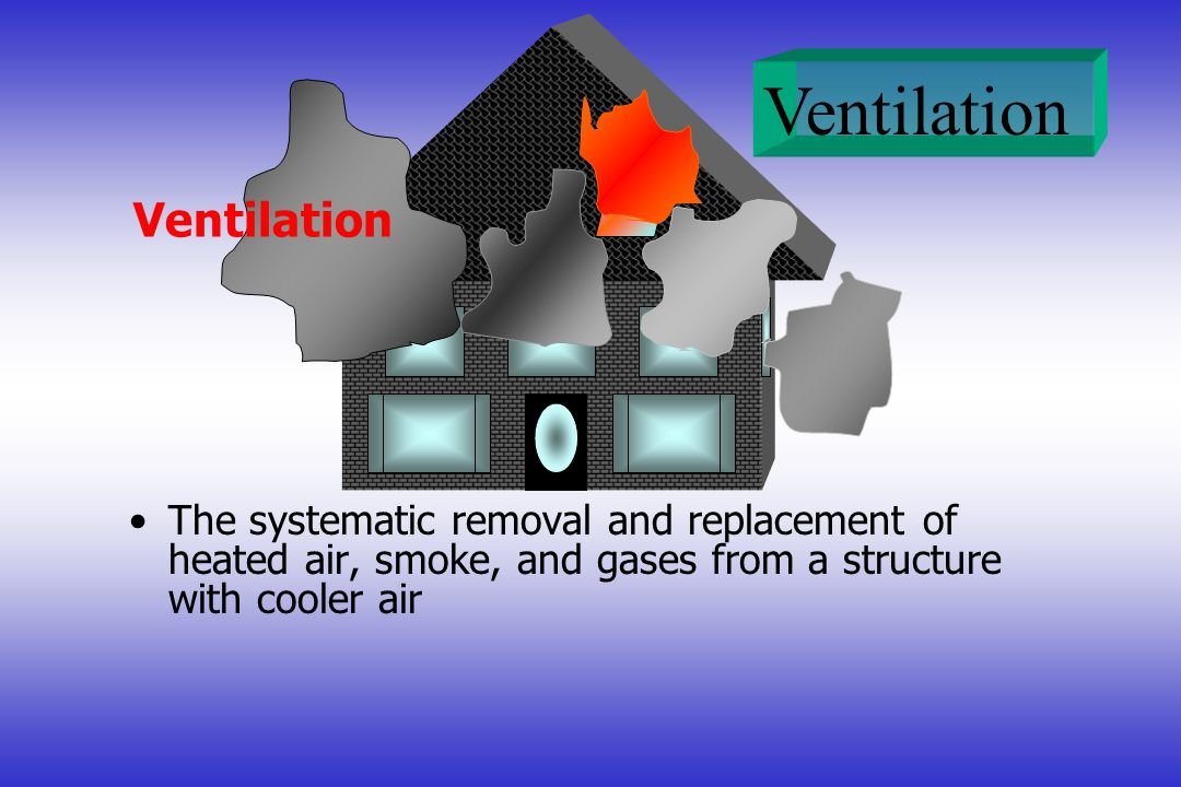 Ventilation The systematic removal and replacement of heated air, smoke, and gases from a structure with cooler air.