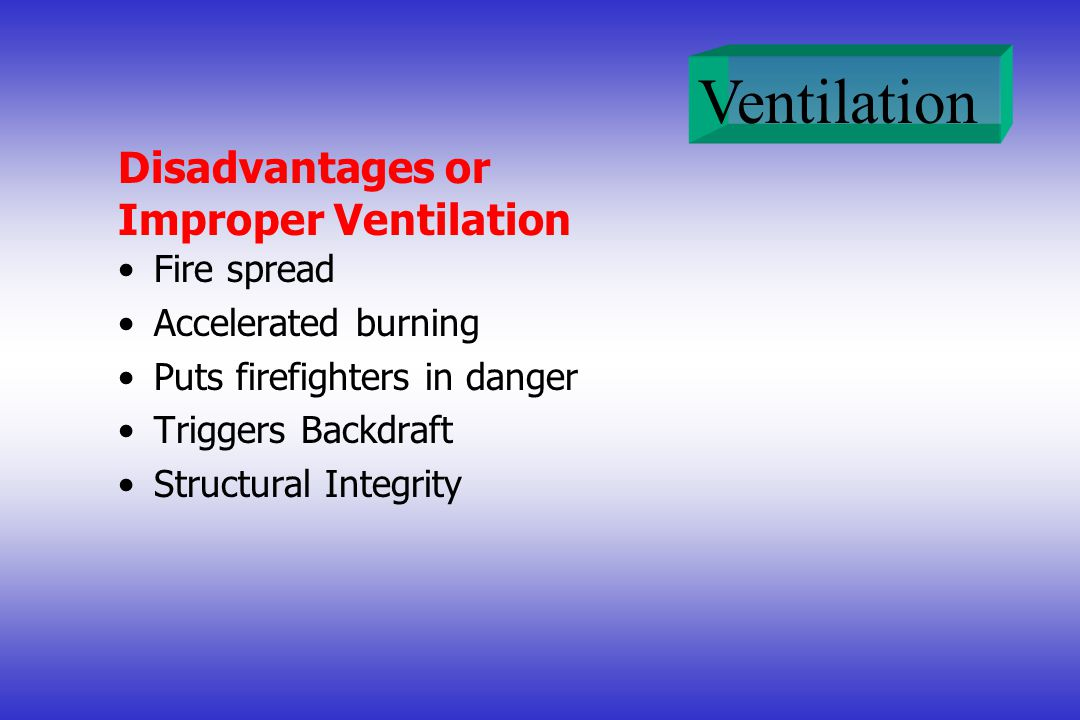 Disadvantages or Improper Ventilation
