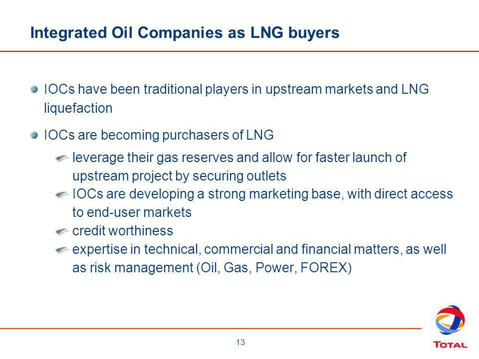 Integrated Oil Companies as LNG buyers