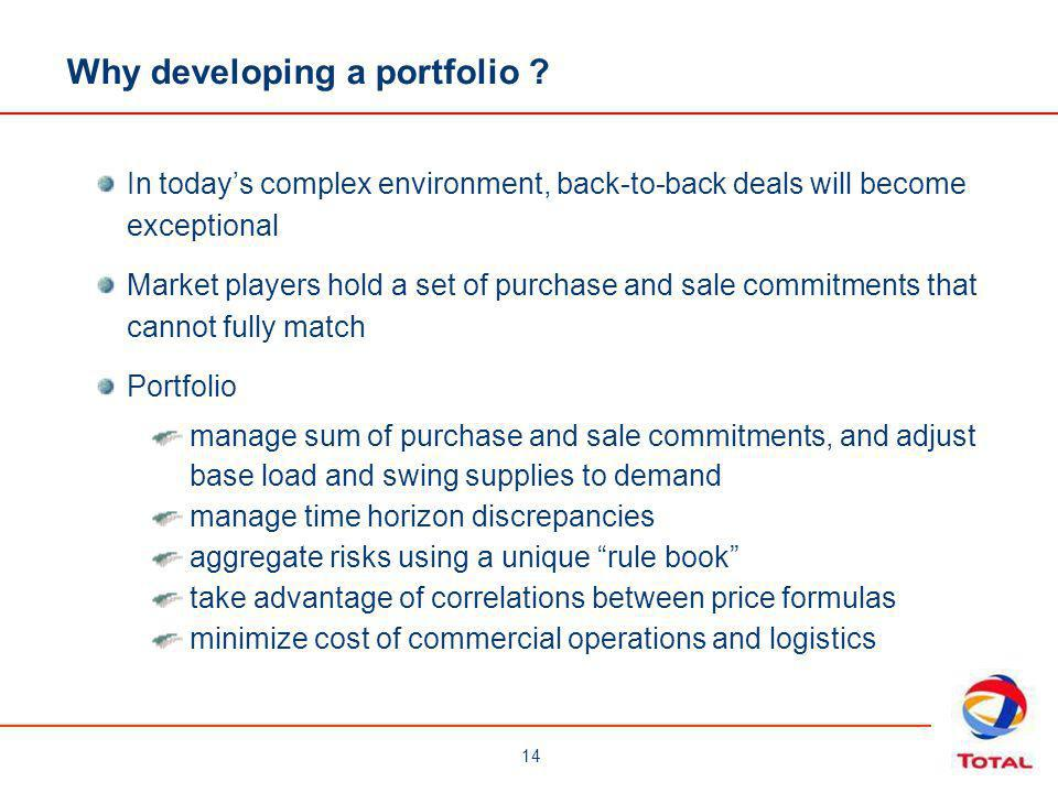 Why developing a portfolio