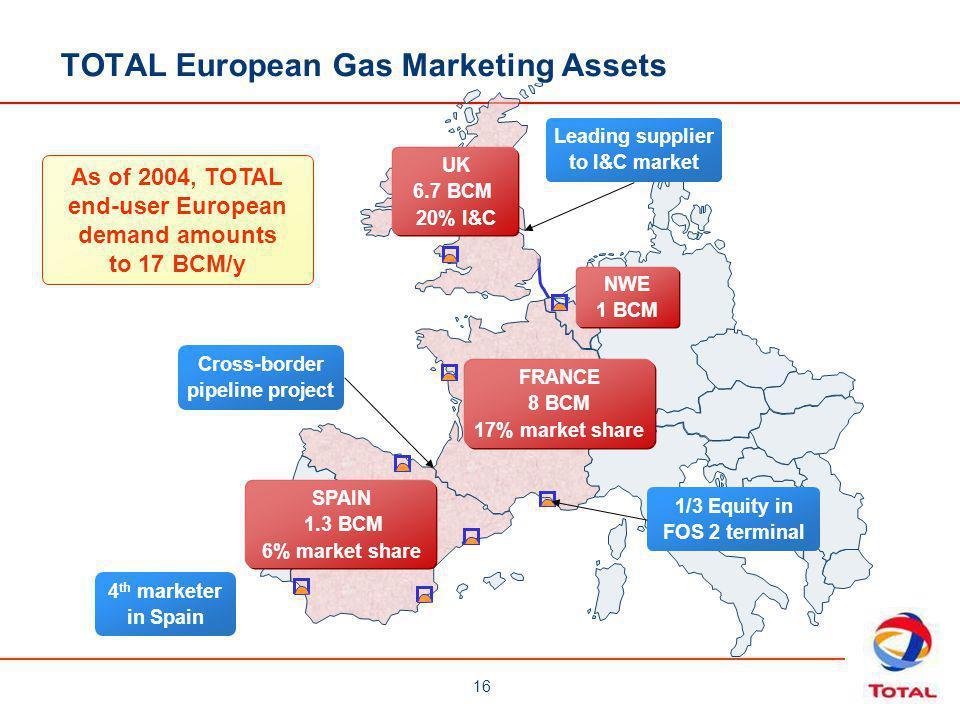 TOTAL European Gas Marketing Assets