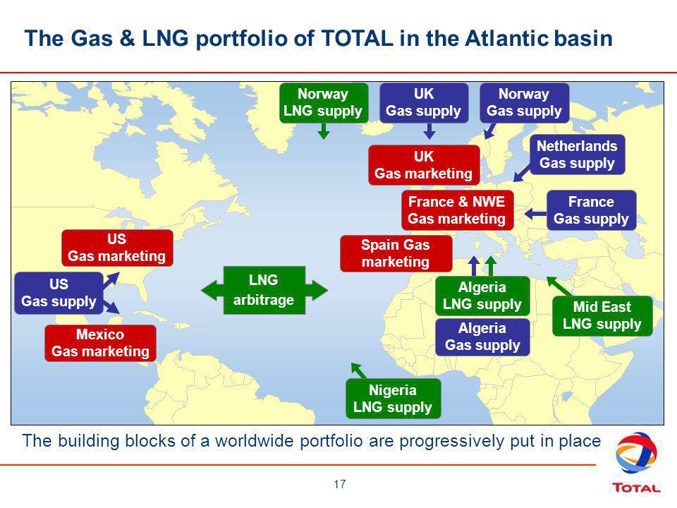 The Gas & LNG portfolio of TOTAL in the Atlantic basin