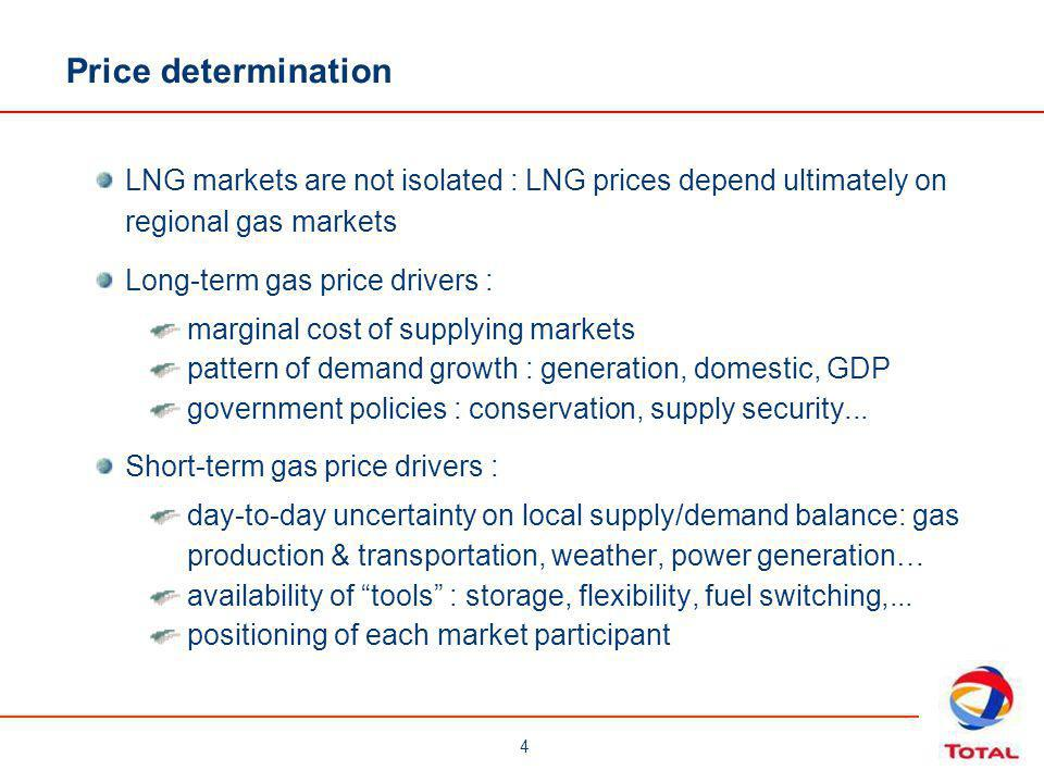 Price determination LNG markets are not isolated : LNG prices depend ultimately on regional gas markets.