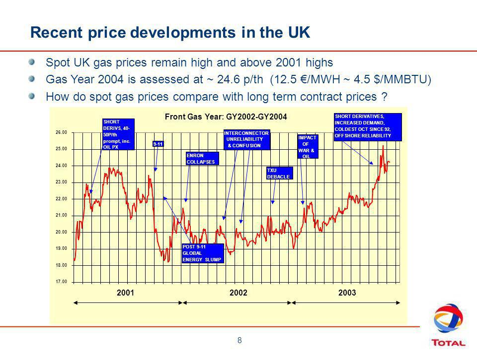 Recent price developments in the UK