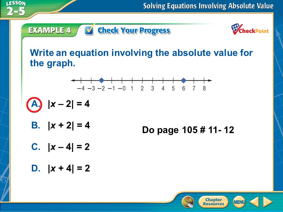 A B C D Write an equation involving the absolute value for the graph.