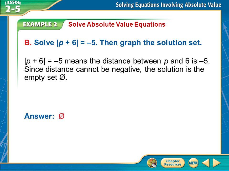 B. Solve |p + 6| = –5. Then graph the solution set.