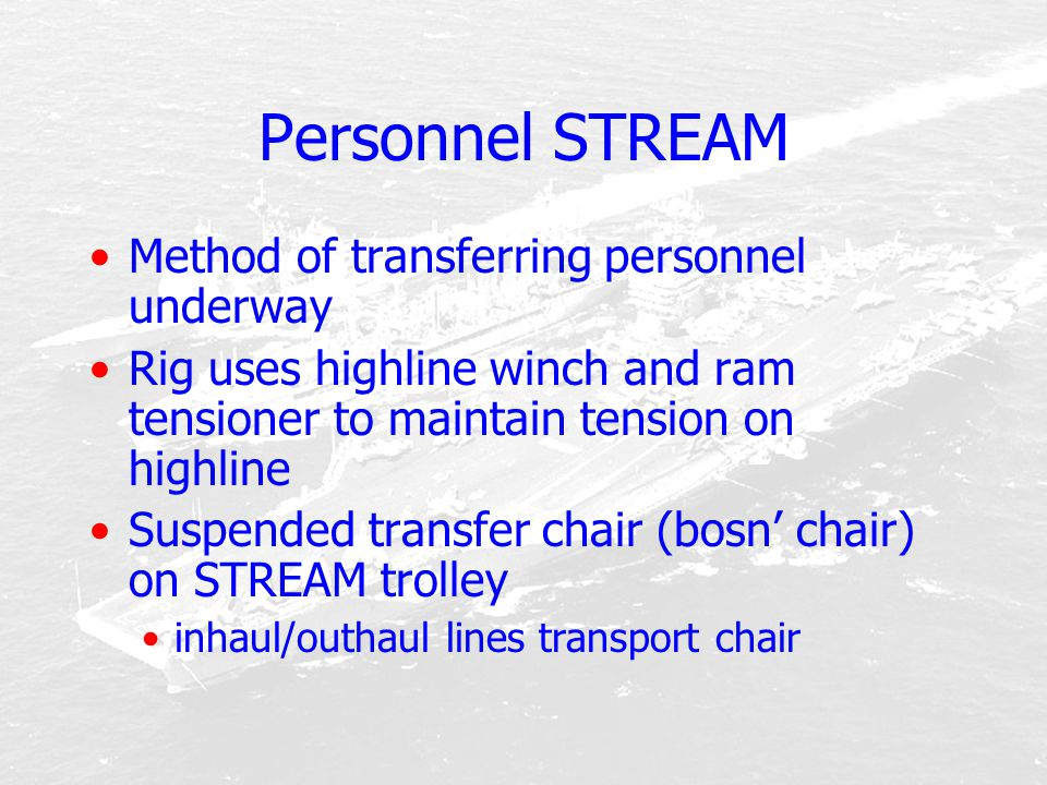 Personnel STREAM Method of transferring personnel underway