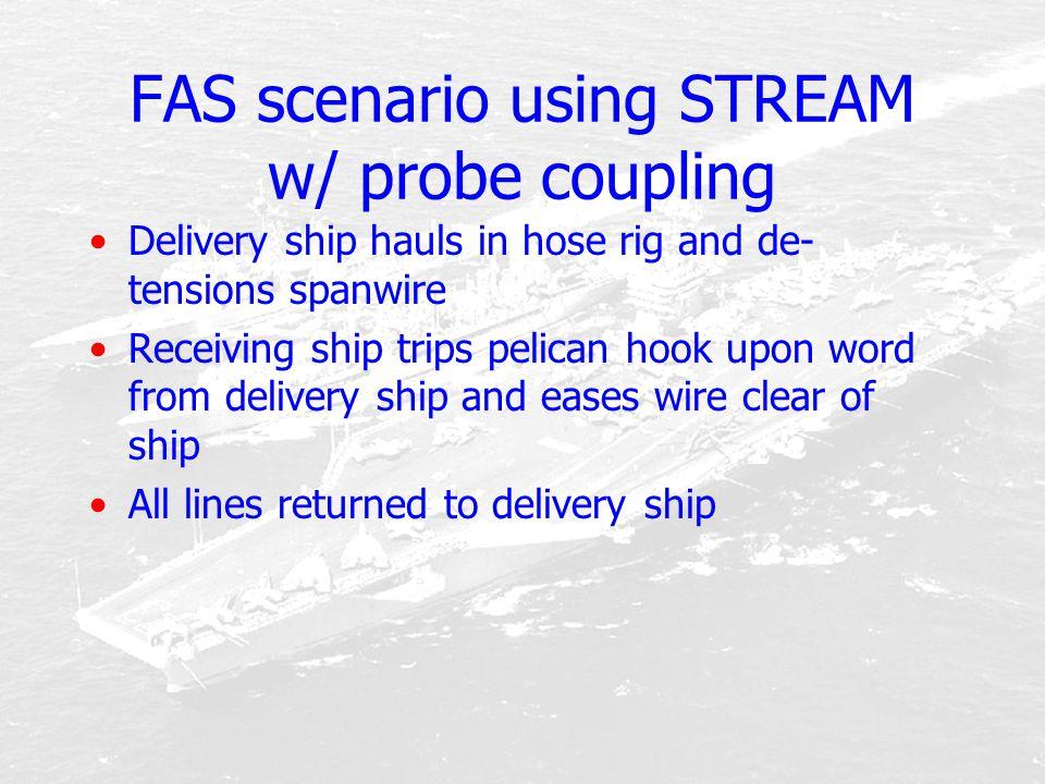 FAS scenario using STREAM w/ probe coupling