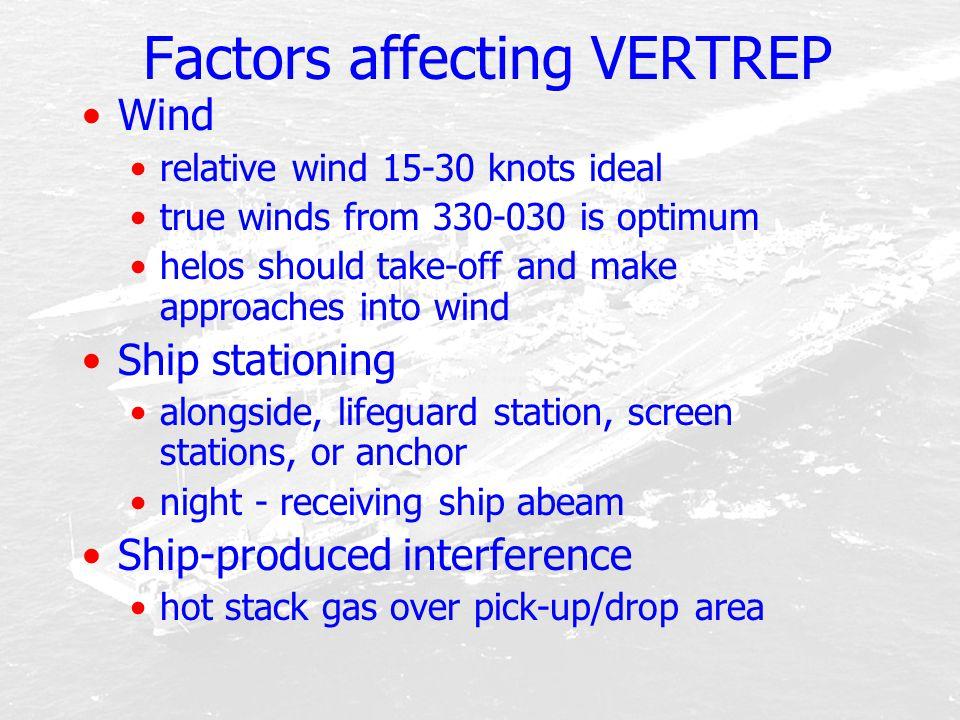 Factors affecting VERTREP