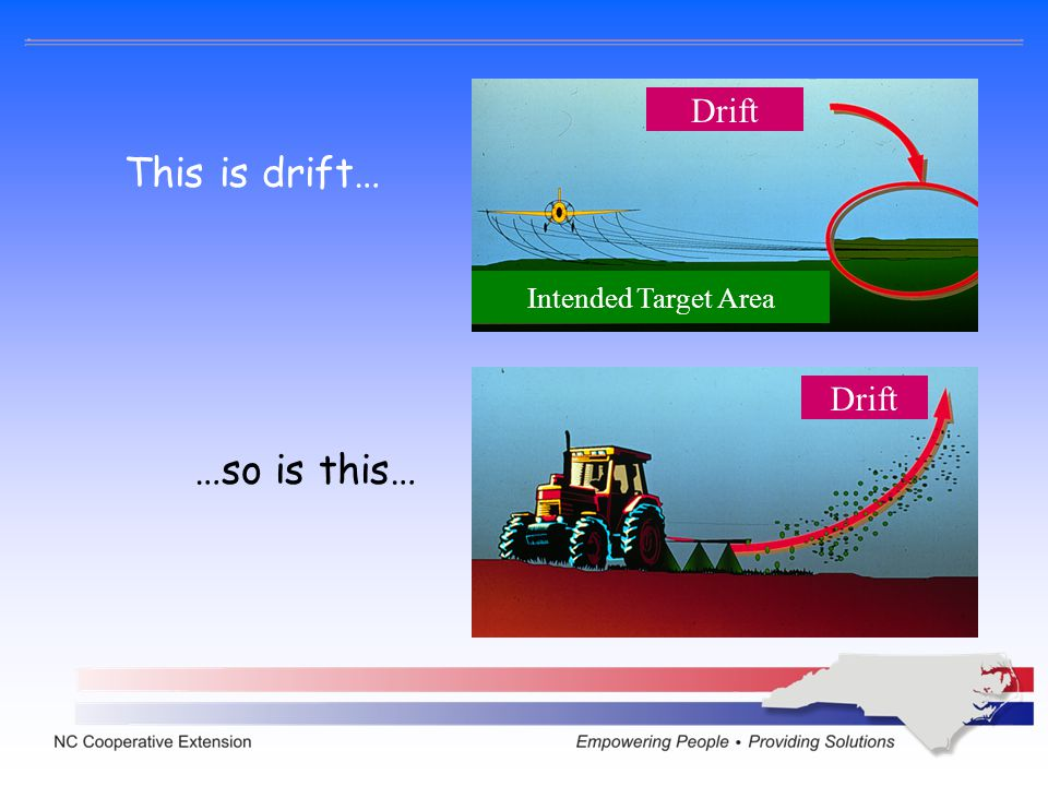 This is drift… …so is this… Drift Drift Intended Target Area