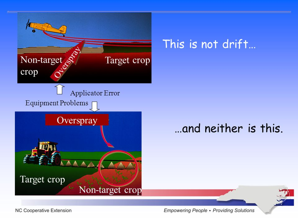 This is not drift… …and neither is this. Non-target Target crop crop