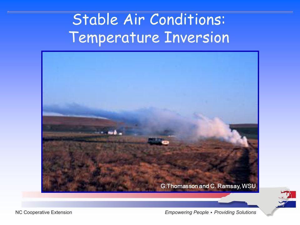 Stable Air Conditions: Temperature Inversion