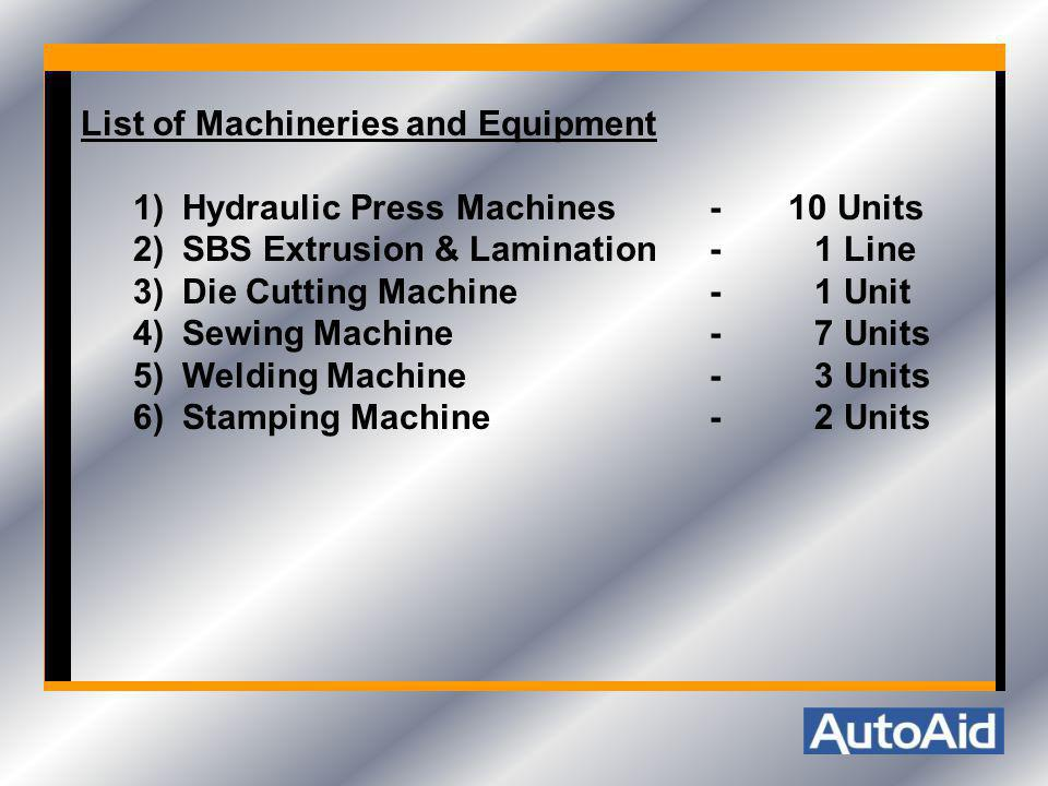 List of Machineries and Equipment