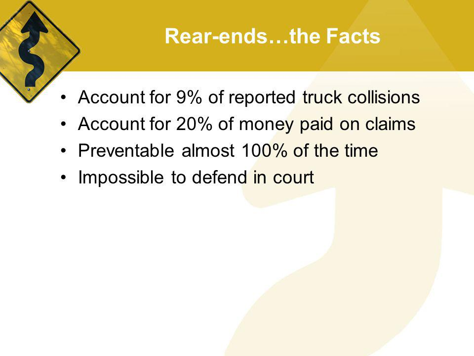 Rear-ends…the Facts Account for 9% of reported truck collisions