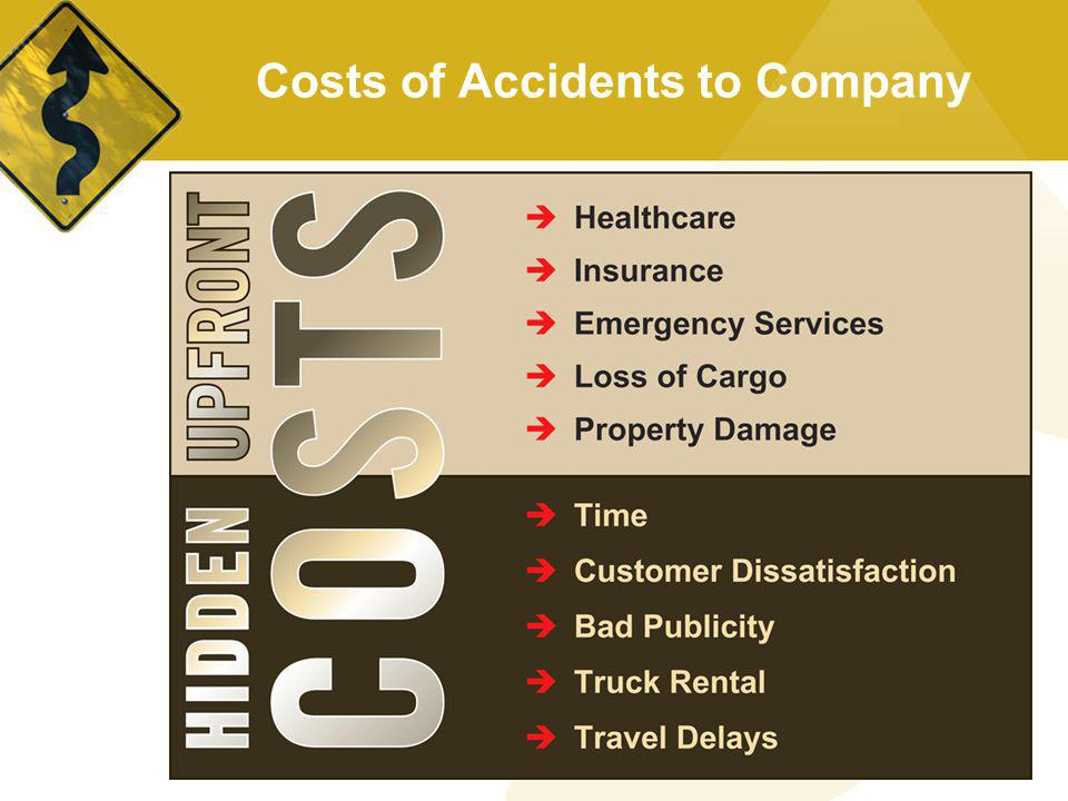 Costs of Accidents to Company