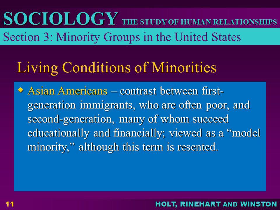 Living Conditions of Minorities