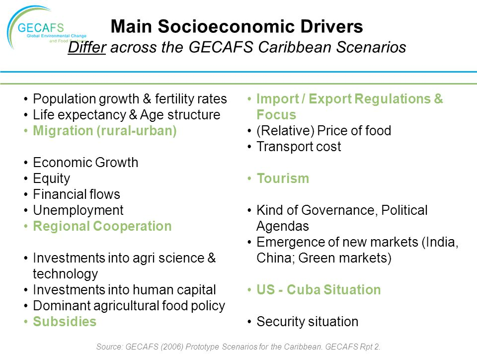 Main Socioeconomic Drivers