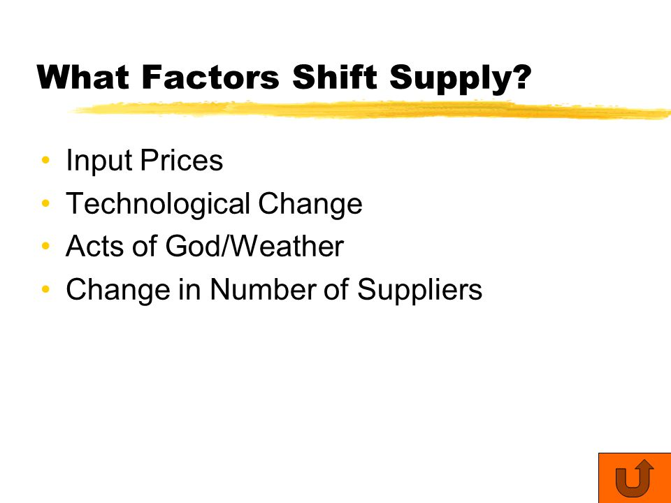 What Factors Shift Supply