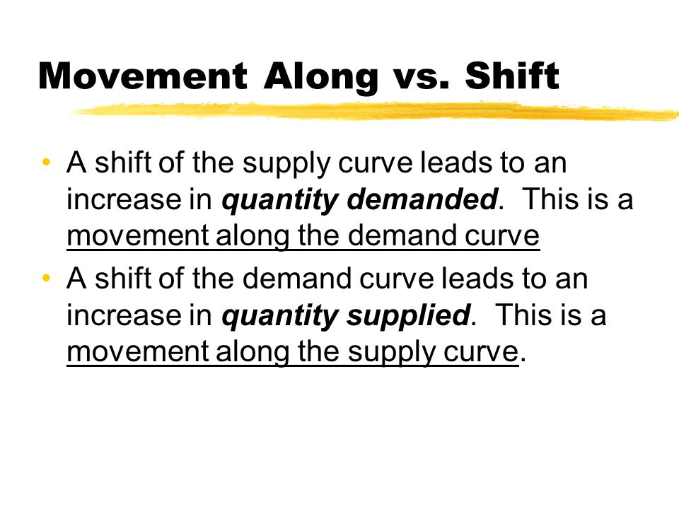 Movement Along vs. Shift
