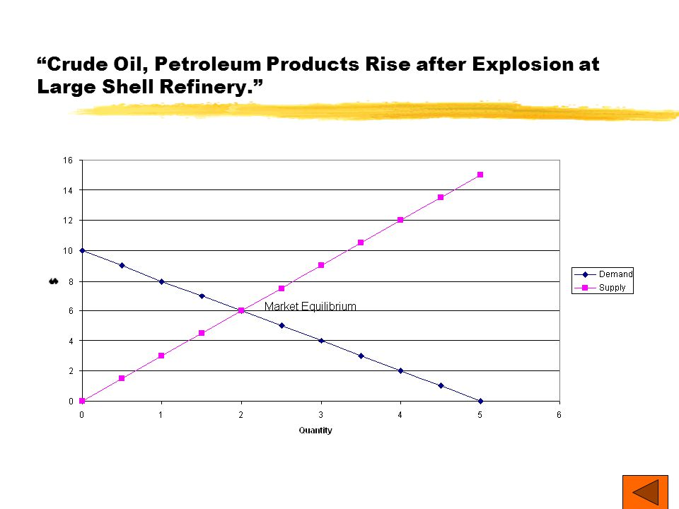 Crude Oil, Petroleum Products Rise after Explosion at Large Shell Refinery.