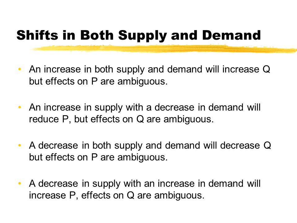 Shifts in Both Supply and Demand