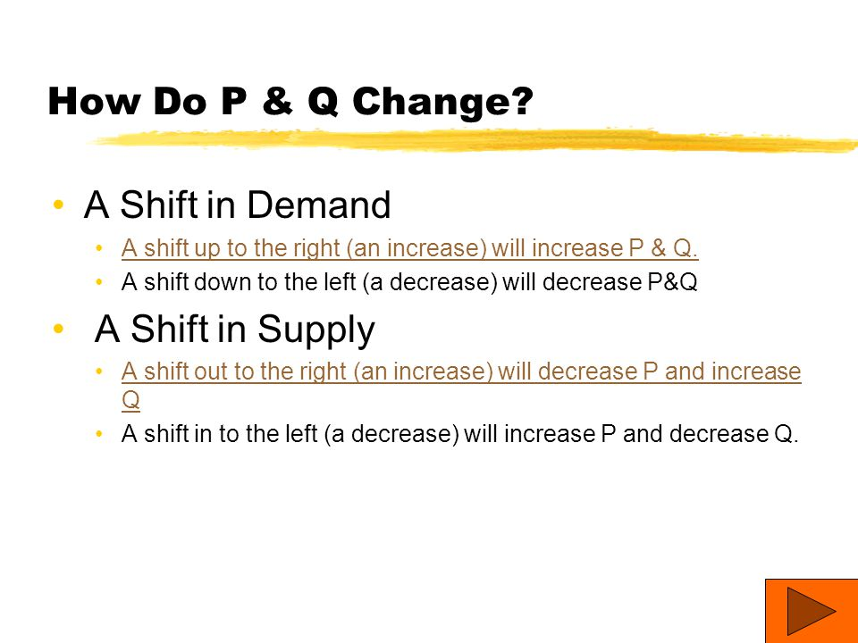 How Do P & Q Change A Shift in Demand A Shift in Supply