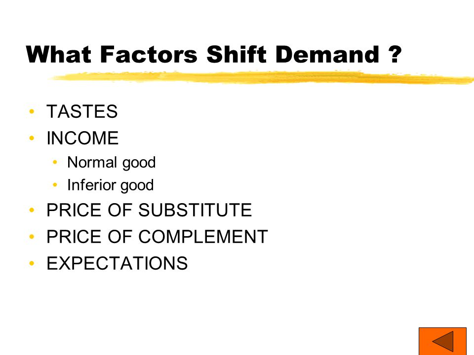What Factors Shift Demand